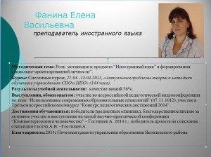 Фанина Е.В.